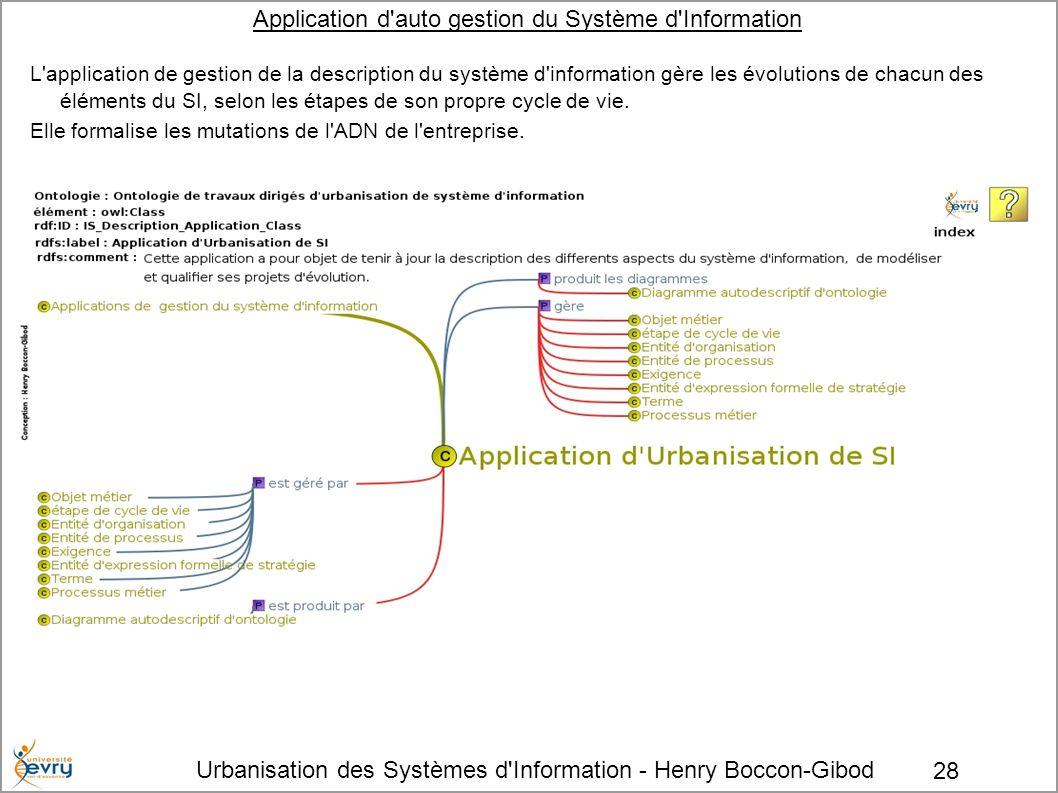 Application d auto gestion du Système d Information