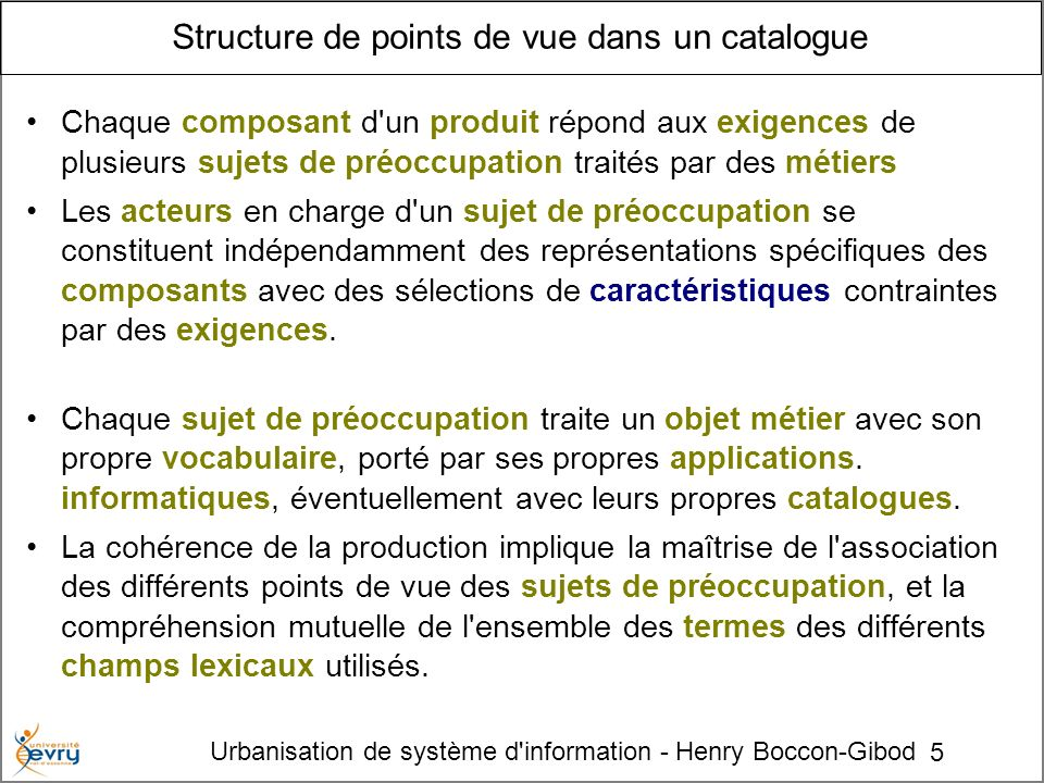 Structure de points de vue dans un catalogue