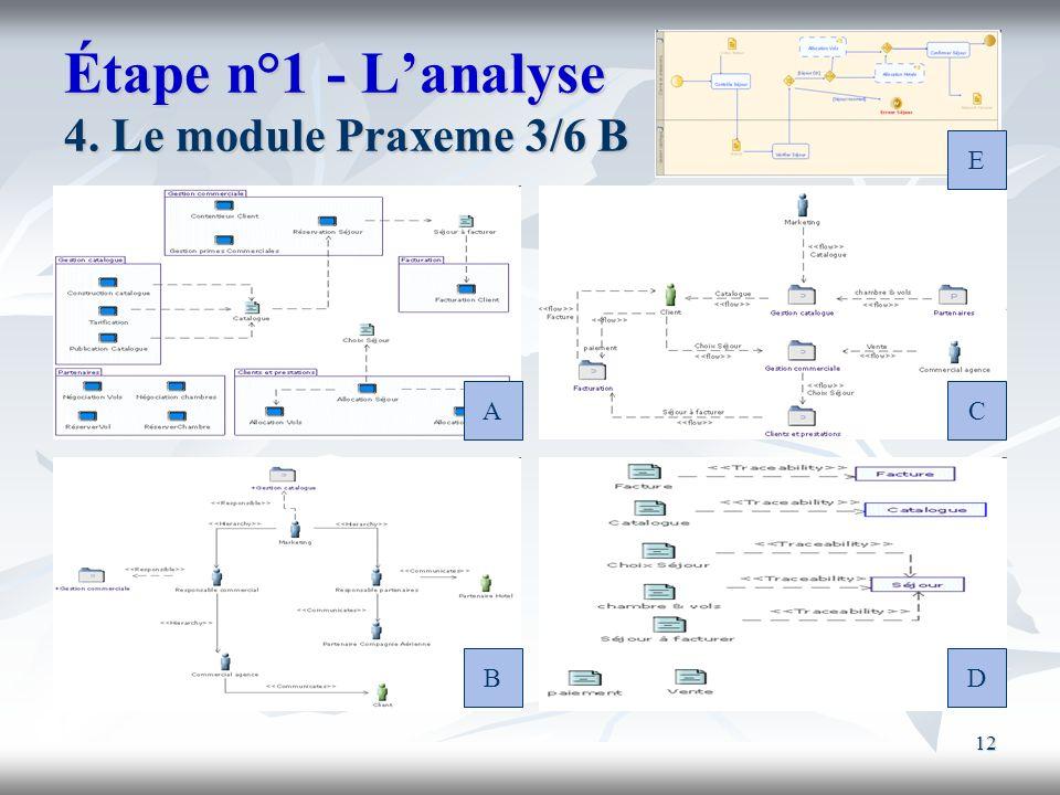 Étape n°1 - L'analyse 4. Le module Praxeme 3/6 B