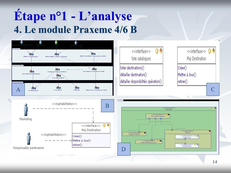 Étape n°1 - L'analyse 4. Le module Praxeme 4/6 B