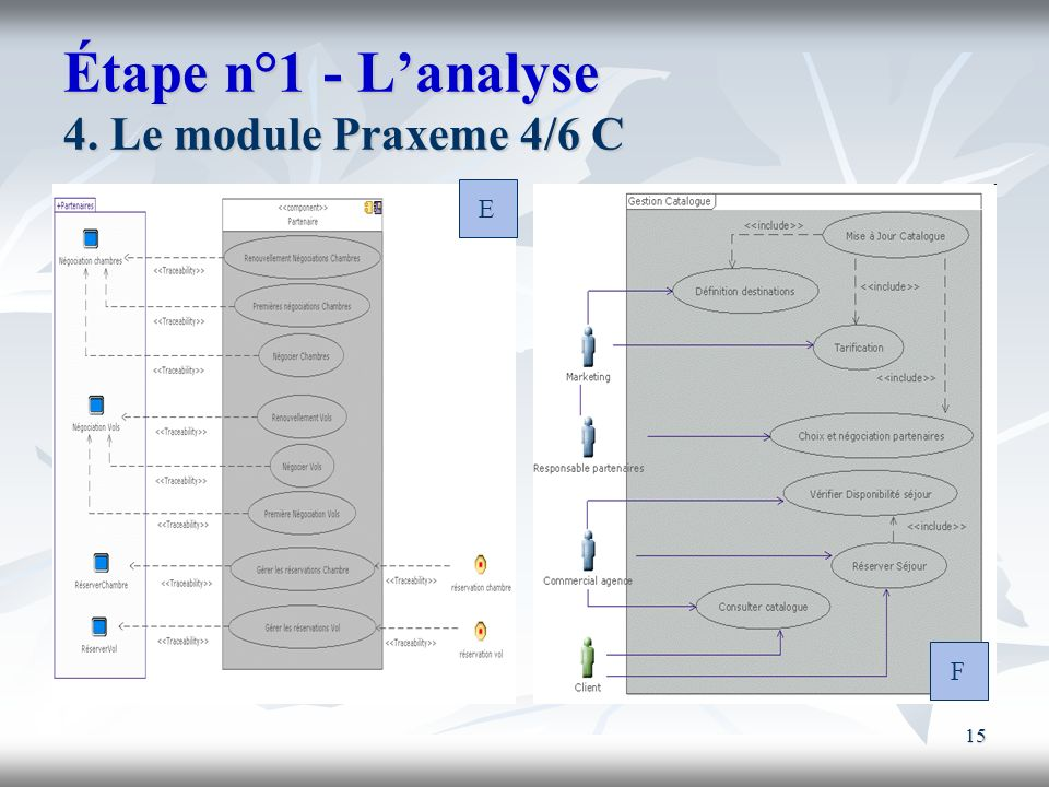 Étape n°1 - L'analyse 4. Le module Praxeme 4/6 C