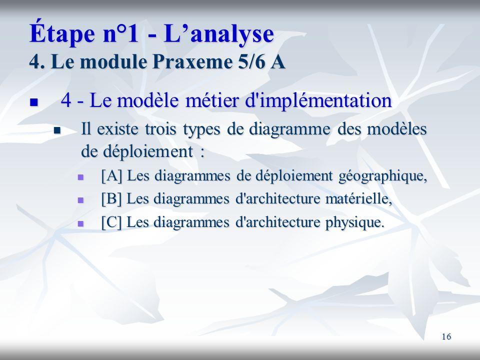 Étape n°1 - L'analyse 4. Le module Praxeme 5/6 A
