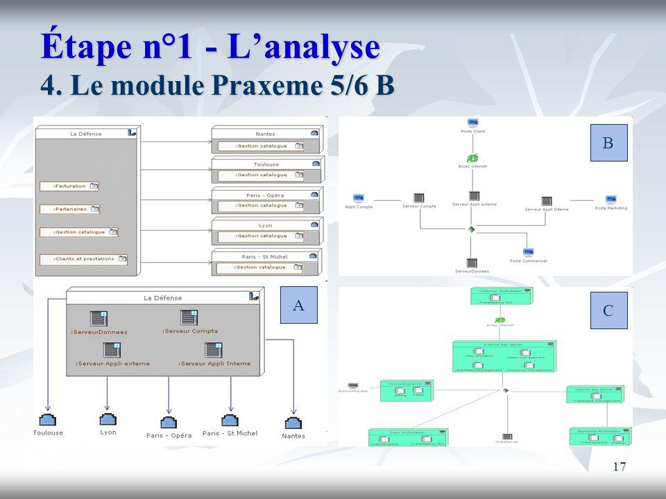 Étape n°1 - L'analyse 4. Le module Praxeme 5/6 B