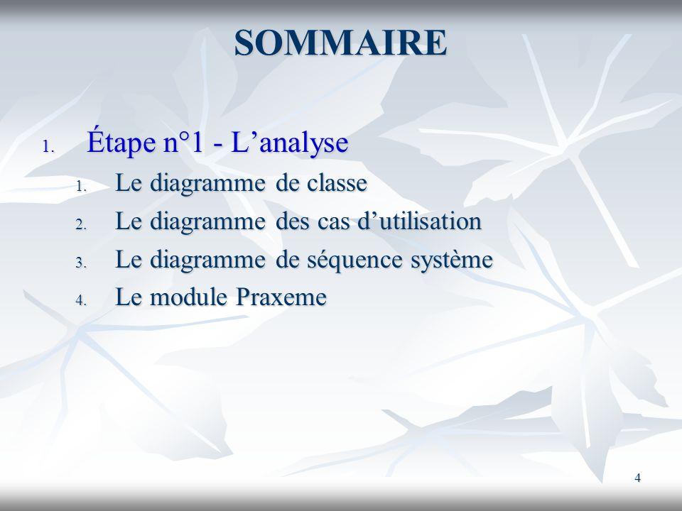 SOMMAIRE Étape n°1 - L'analyse Le diagramme de classe