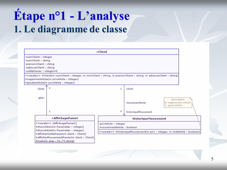 Étape n°1 - L'analyse 1. Le diagramme de classe