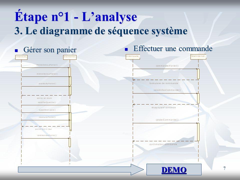 Étape n°1 - L'analyse 3. Le diagramme de séquence système