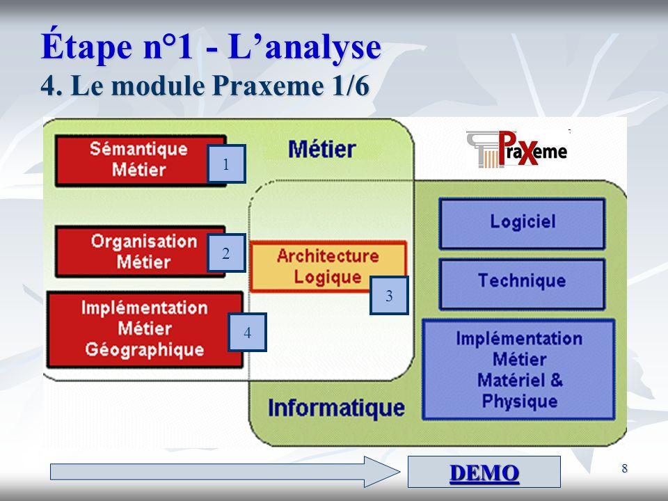 Étape n°1 - L'analyse 4. Le module Praxeme 1/6