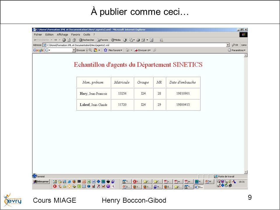 À publier comme ceci… Cours MIAGE Henry Boccon-Gibod