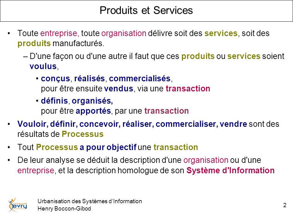 Produits et Services Toute entreprise, toute organisation délivre soit des services, soit des produits manufacturés.
