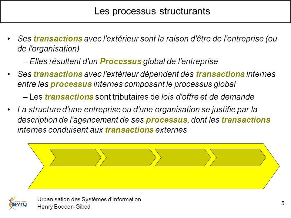 Les processus structurants