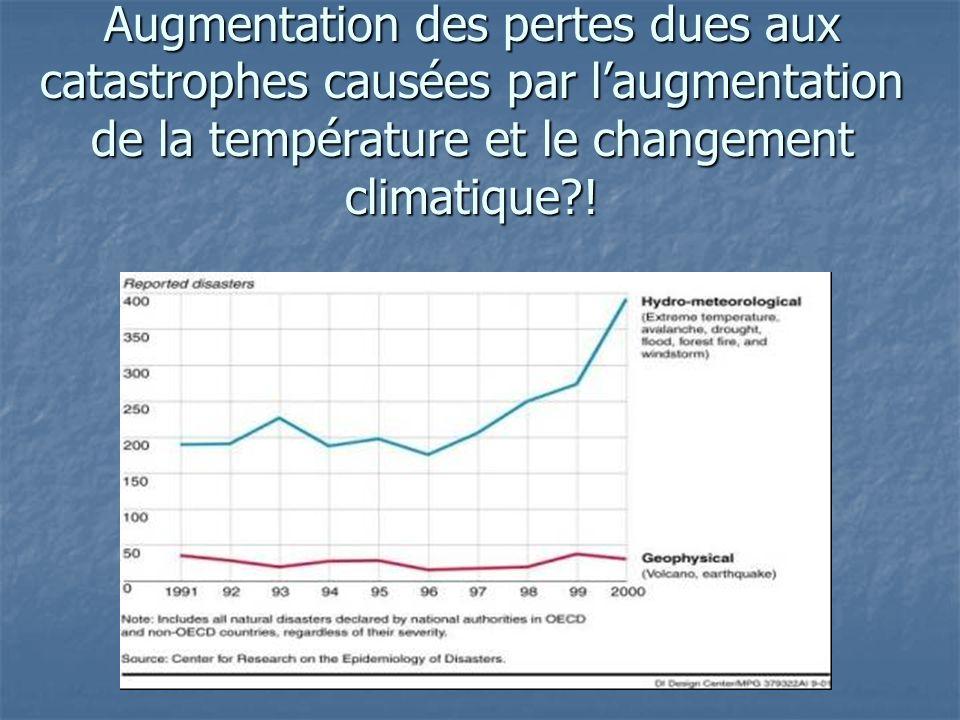 Augmentation des pertes dues aux catastrophes causées par l'augmentation de la température et le changement climatique !