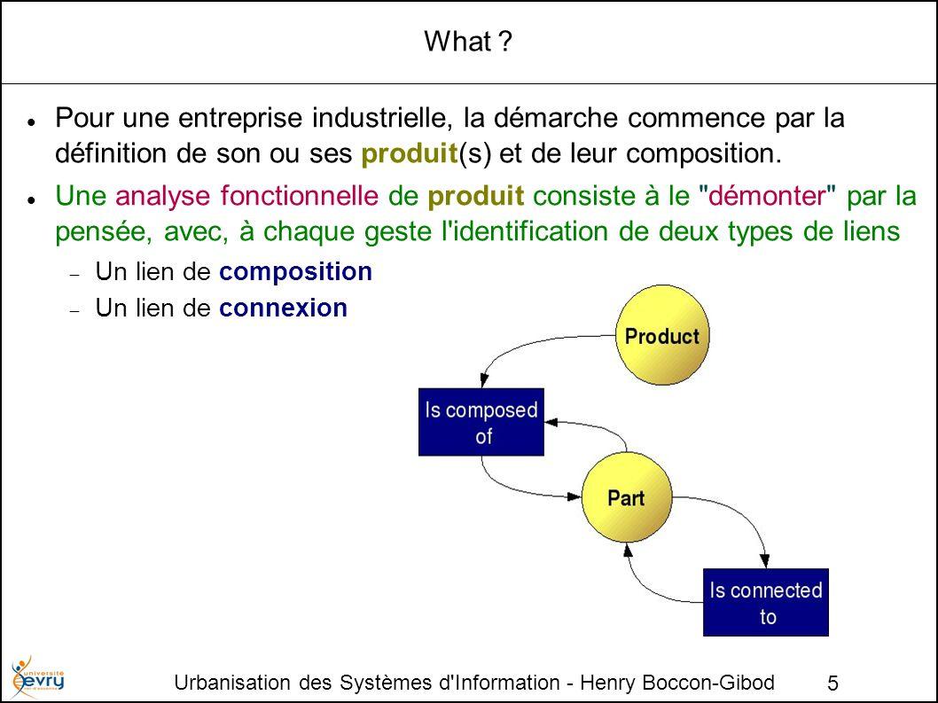 What Pour une entreprise industrielle, la démarche commence par la définition de son ou ses produit(s) et de leur composition.