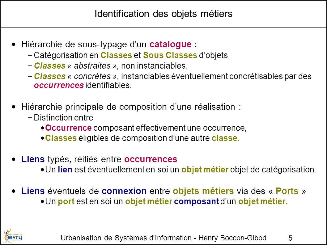 Identification des objets métiers