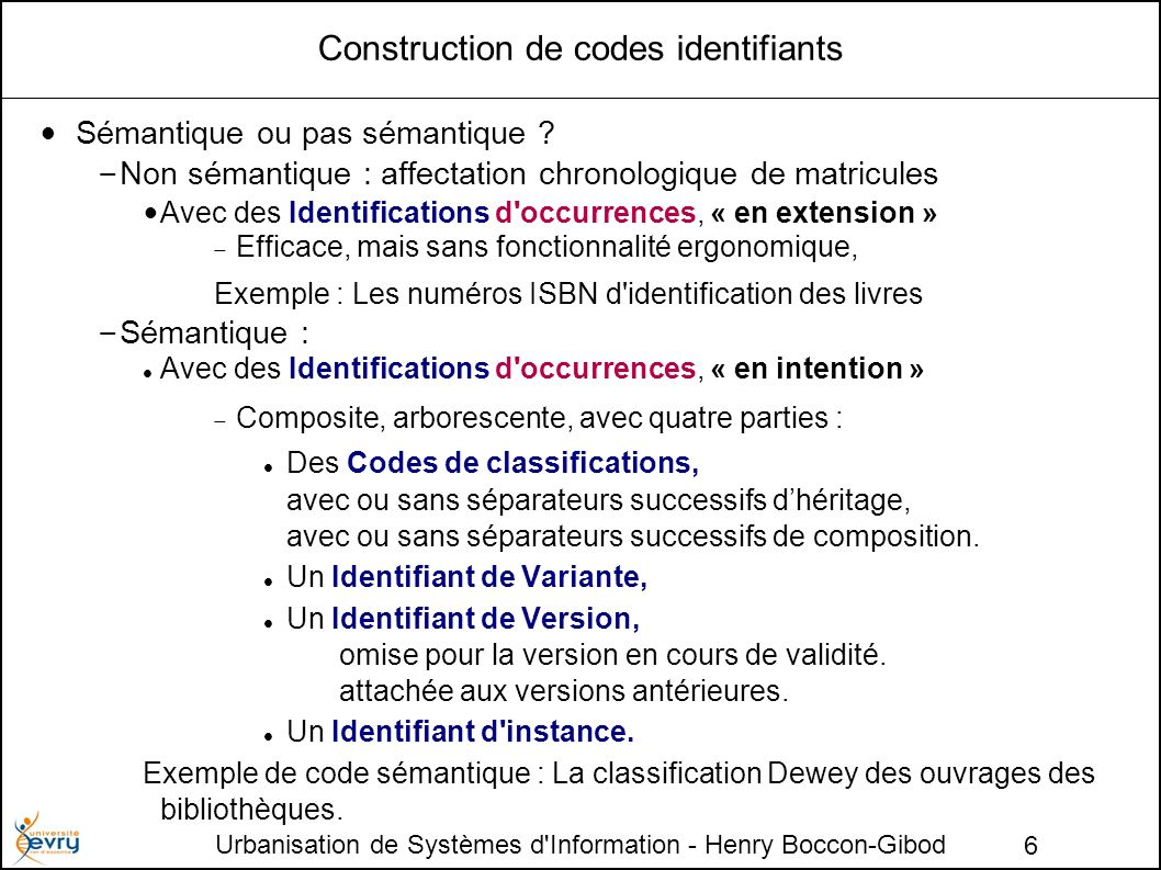 Construction de codes identifiants