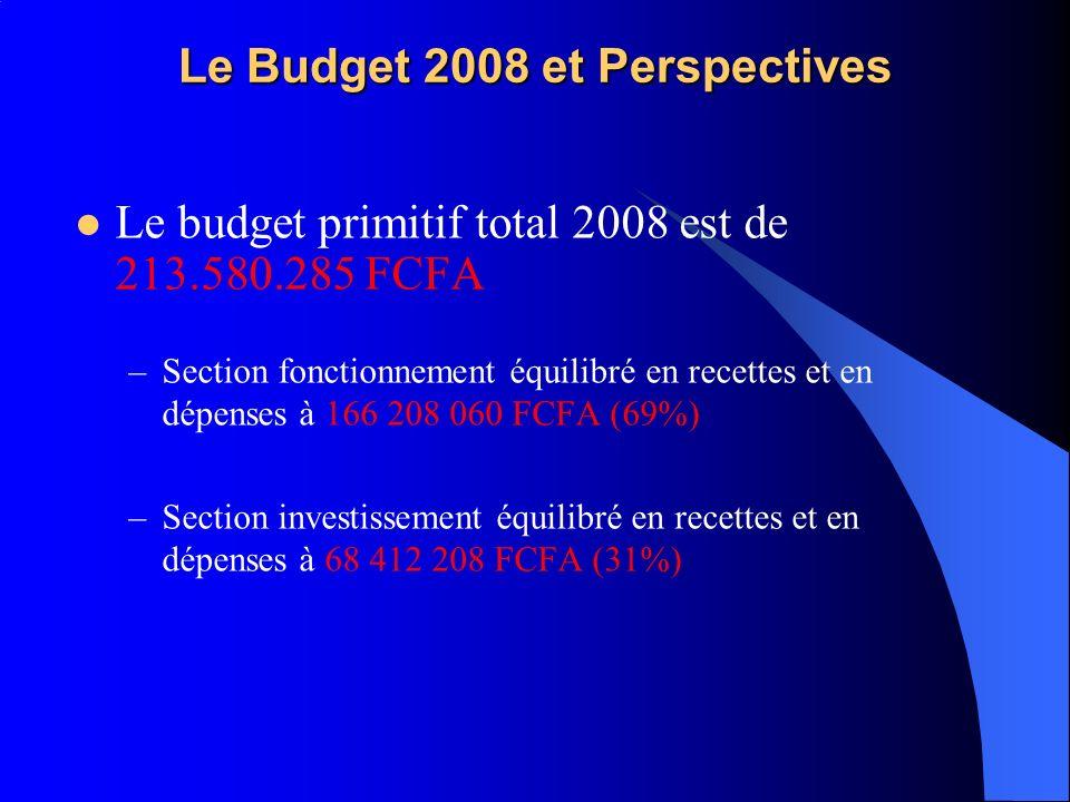 Le Budget 2008 et Perspectives