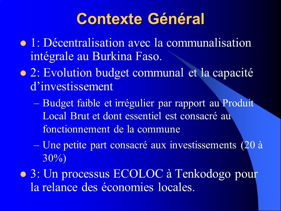 Contexte Général 1: Décentralisation avec la communalisation intégrale au Burkina Faso. 2: Evolution budget communal et la capacité d'investissement.