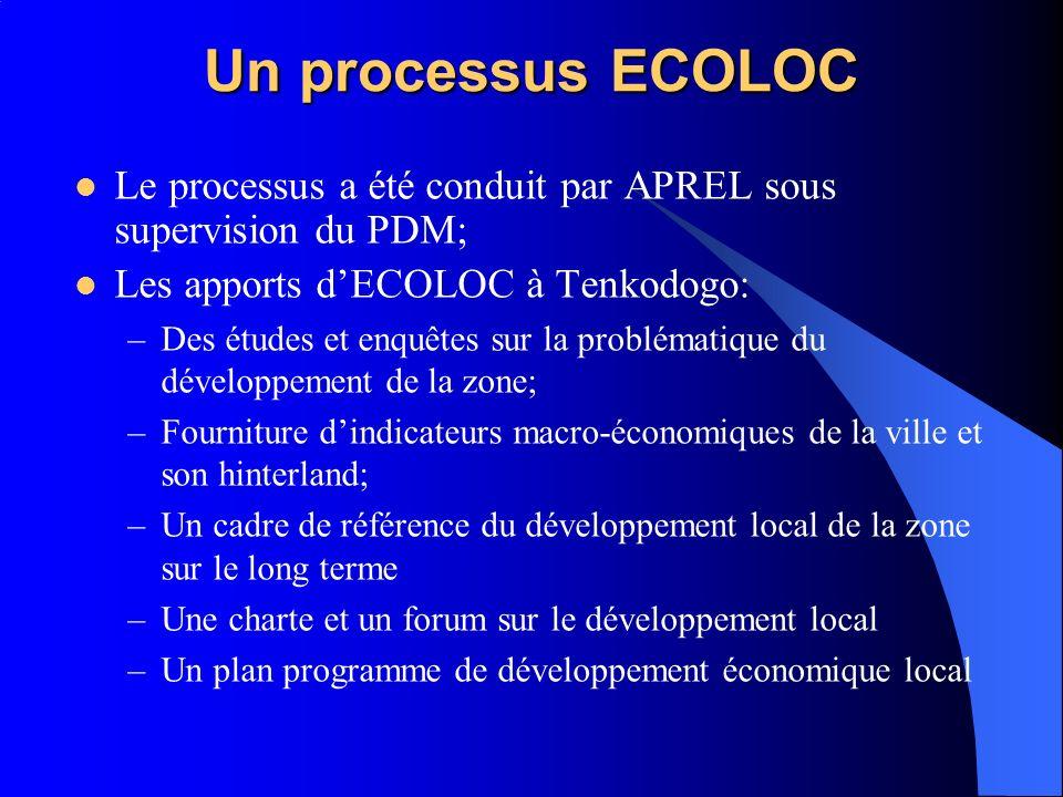 Un processus ECOLOC Le processus a été conduit par APREL sous supervision du PDM; Les apports d'ECOLOC à Tenkodogo: