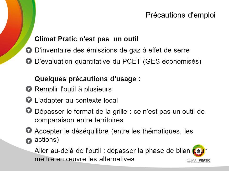 Précautions d emploi Climat Pratic n est pas un outil