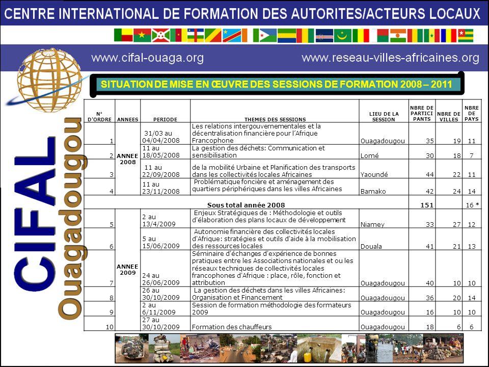 SITUATION DE MISE EN ŒUVRE DES SESSIONS DE FORMATION 2008 – 2011