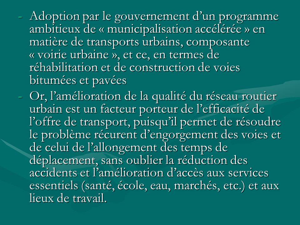 Adoption par le gouvernement d'un programme ambitieux de « municipalisation accélérée » en matière de transports urbains, composante « voirie urbaine », et ce, en termes de réhabilitation et de construction de voies bitumées et pavées