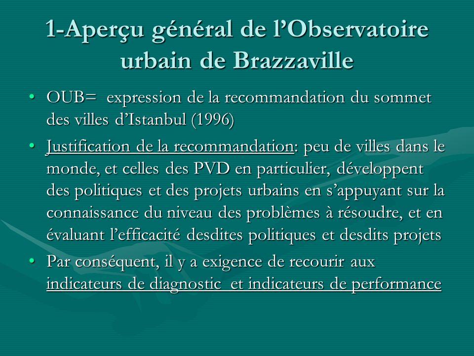 1-Aperçu général de l'Observatoire urbain de Brazzaville