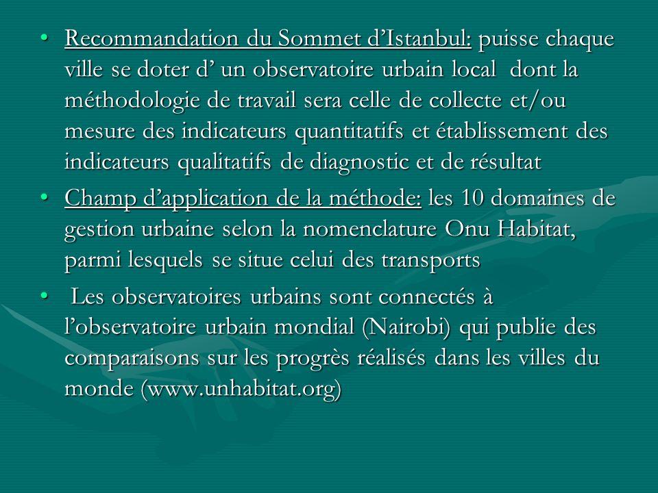 Recommandation du Sommet d'Istanbul: puisse chaque ville se doter d' un observatoire urbain local dont la méthodologie de travail sera celle de collecte et/ou mesure des indicateurs quantitatifs et établissement des indicateurs qualitatifs de diagnostic et de résultat