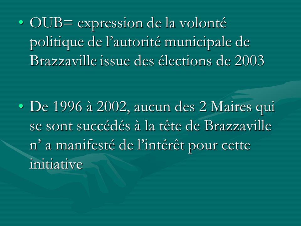 OUB= expression de la volonté politique de l'autorité municipale de Brazzaville issue des élections de 2003