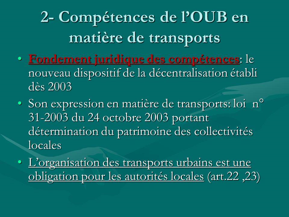 2- Compétences de l'OUB en matière de transports