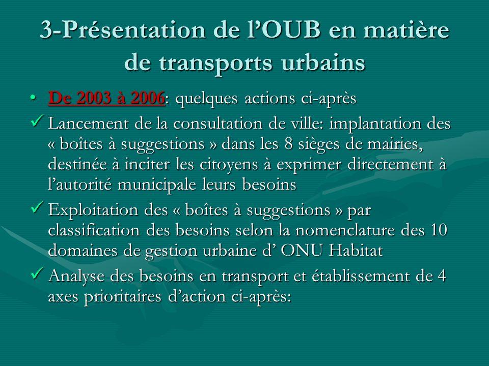 3-Présentation de l'OUB en matière de transports urbains