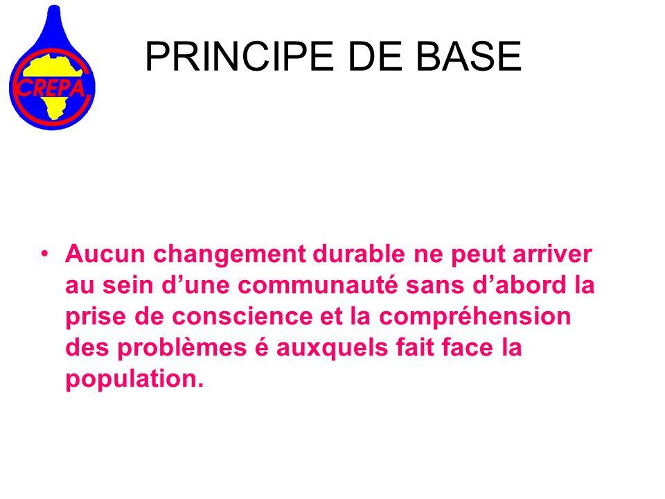 PRINCIPE DE BASE