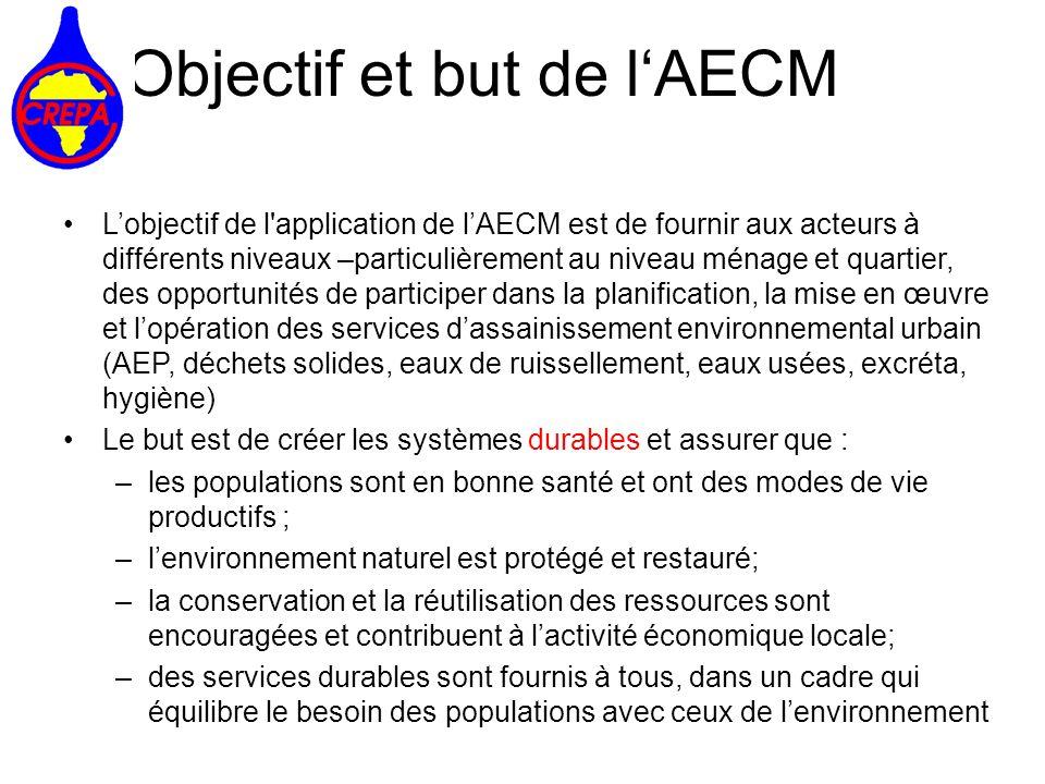 Objectif et but de l'AECM