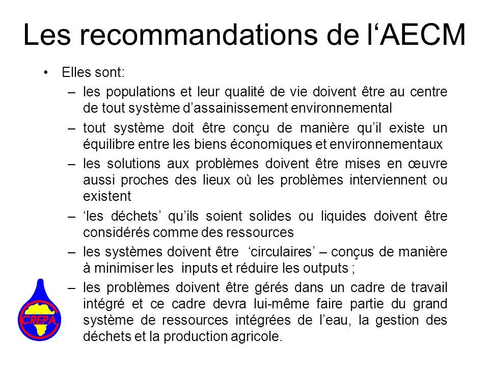 Les recommandations de l'AECM