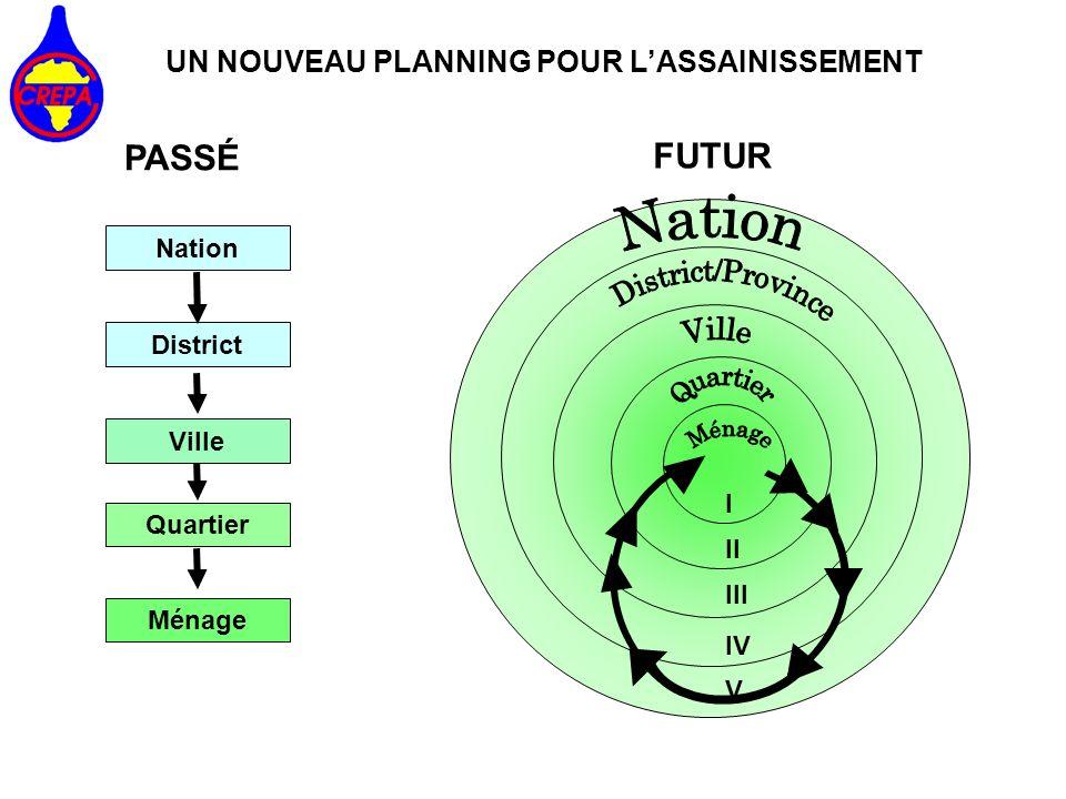 PASSÉ FUTUR UN NOUVEAU PLANNING POUR L'ASSAINISSEMENT Nation District