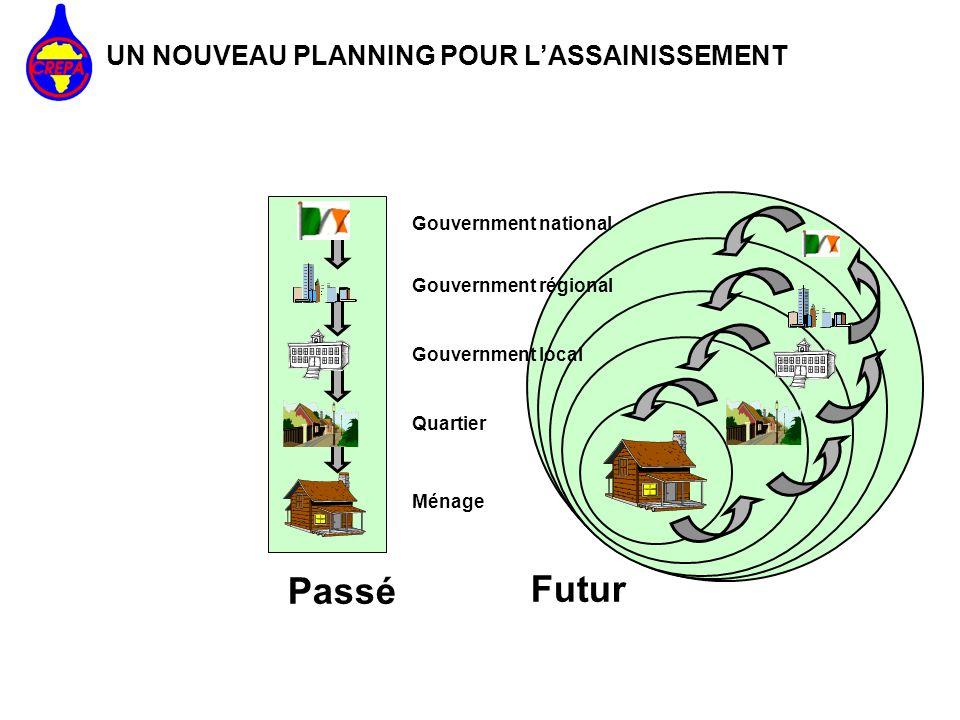 Passé Futur UN NOUVEAU PLANNING POUR L'ASSAINISSEMENT