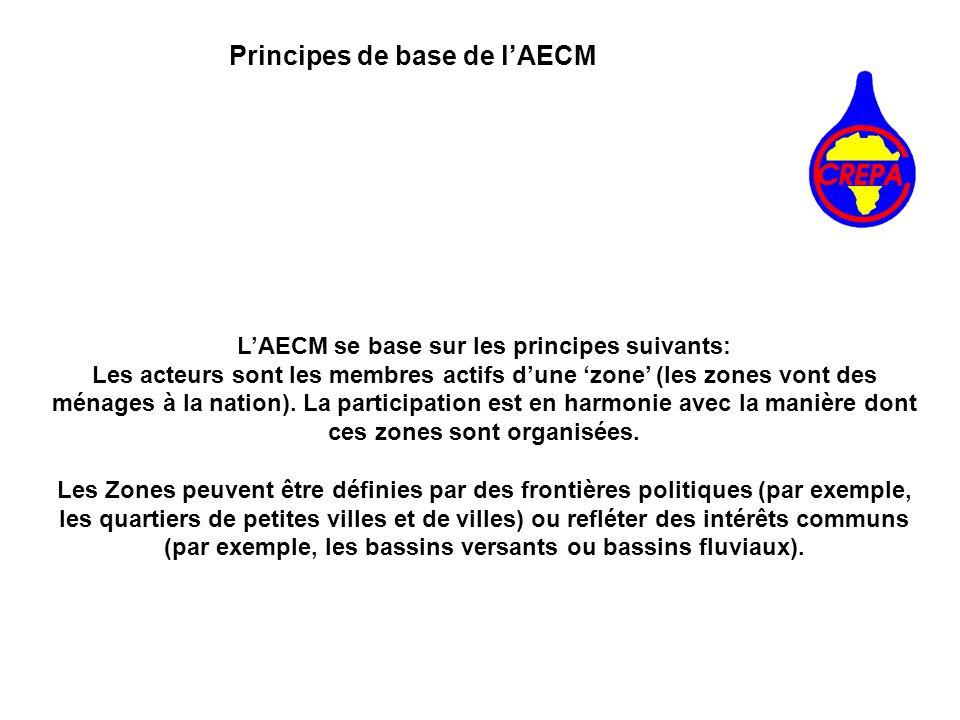 L'AECM se base sur les principes suivants: