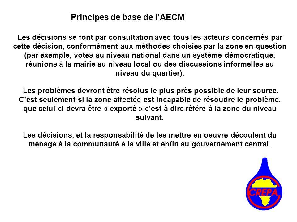 Principes de base de l'AECM