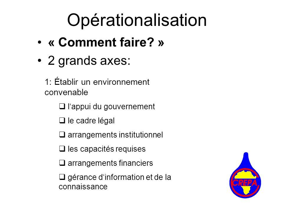 Opérationalisation « Comment faire » 2 grands axes: