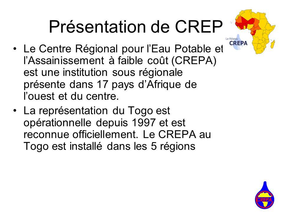 Présentation de CREPA