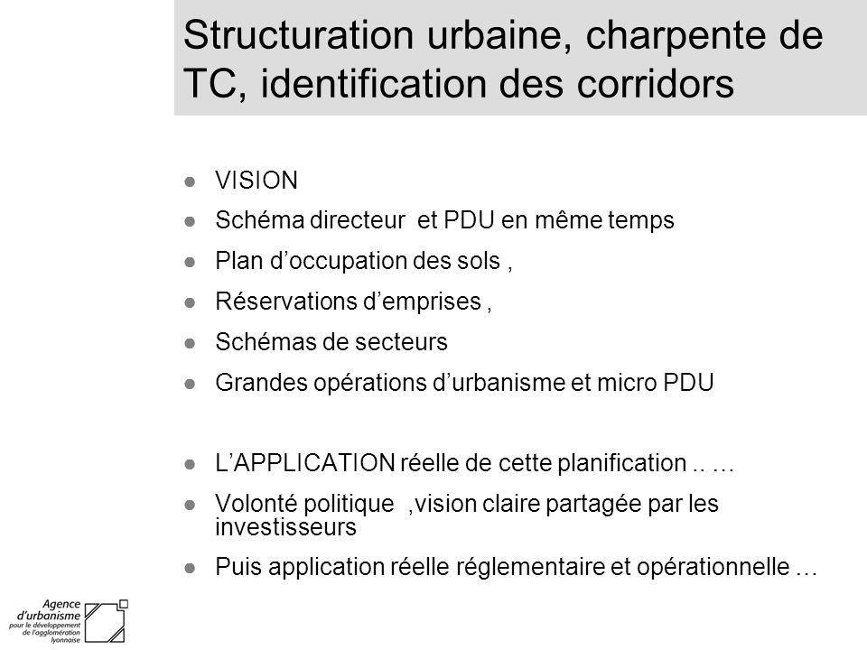 Structuration urbaine, charpente de TC, identification des corridors