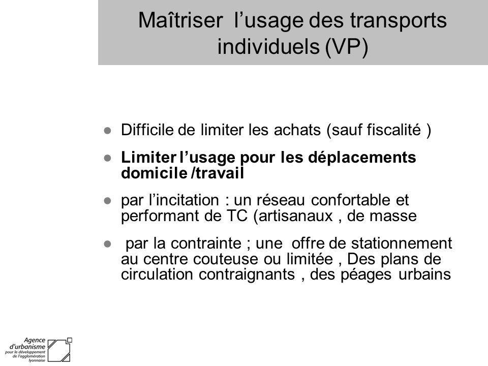 Maîtriser l'usage des transports individuels (VP)