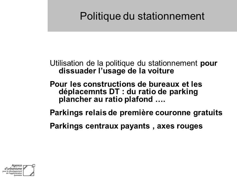 Politique du stationnement