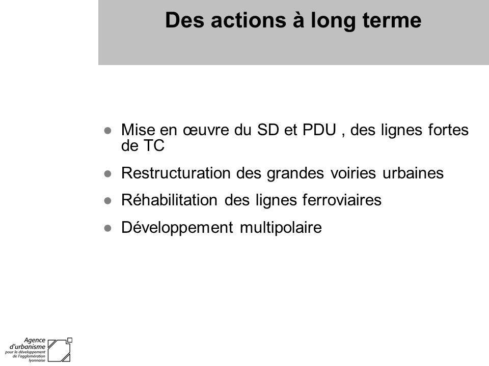 Des actions à long terme