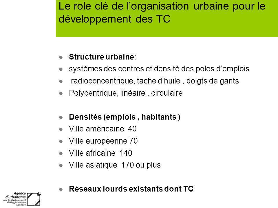 Le role clé de l'organisation urbaine pour le développement des TC