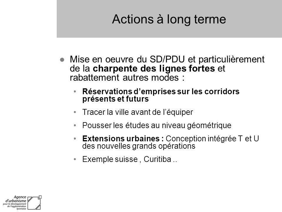 Actions à long termeMise en oeuvre du SD/PDU et particulièrement de la charpente des lignes fortes et rabattement autres modes :
