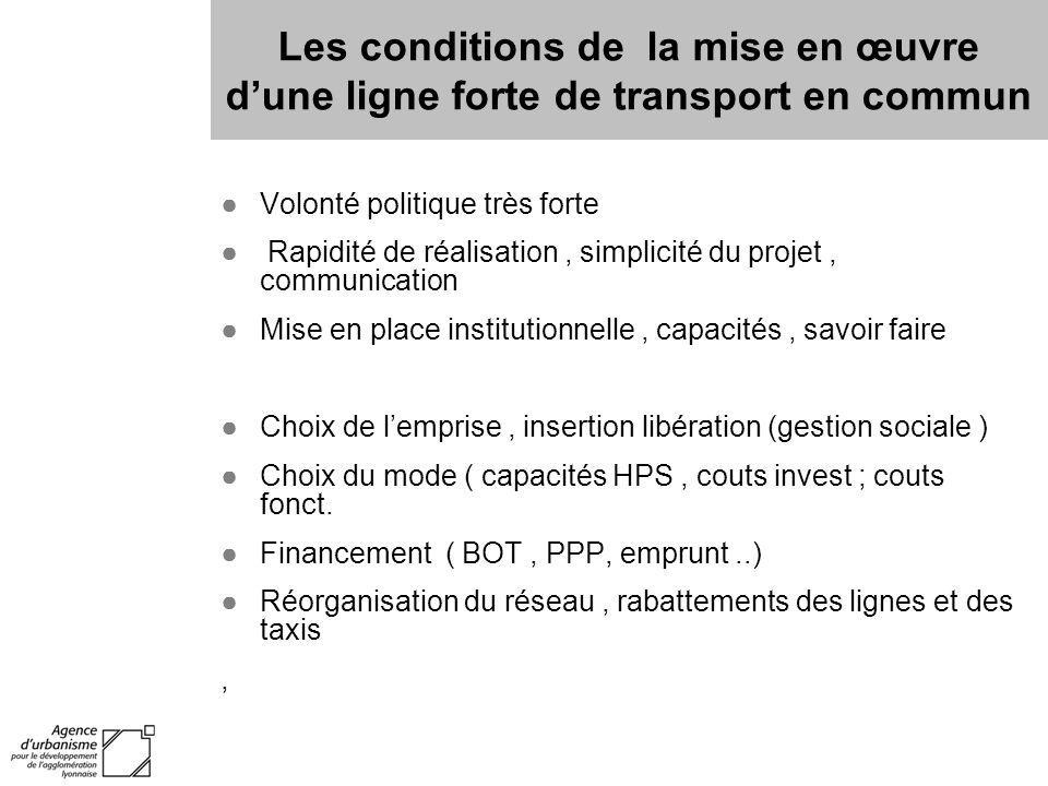 Les conditions de la mise en œuvre d'une ligne forte de transport en commun
