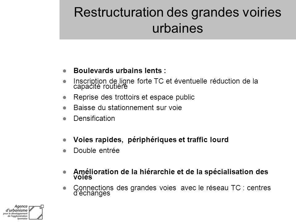 Restructuration des grandes voiries urbaines