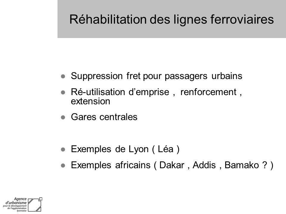 Réhabilitation des lignes ferroviaires
