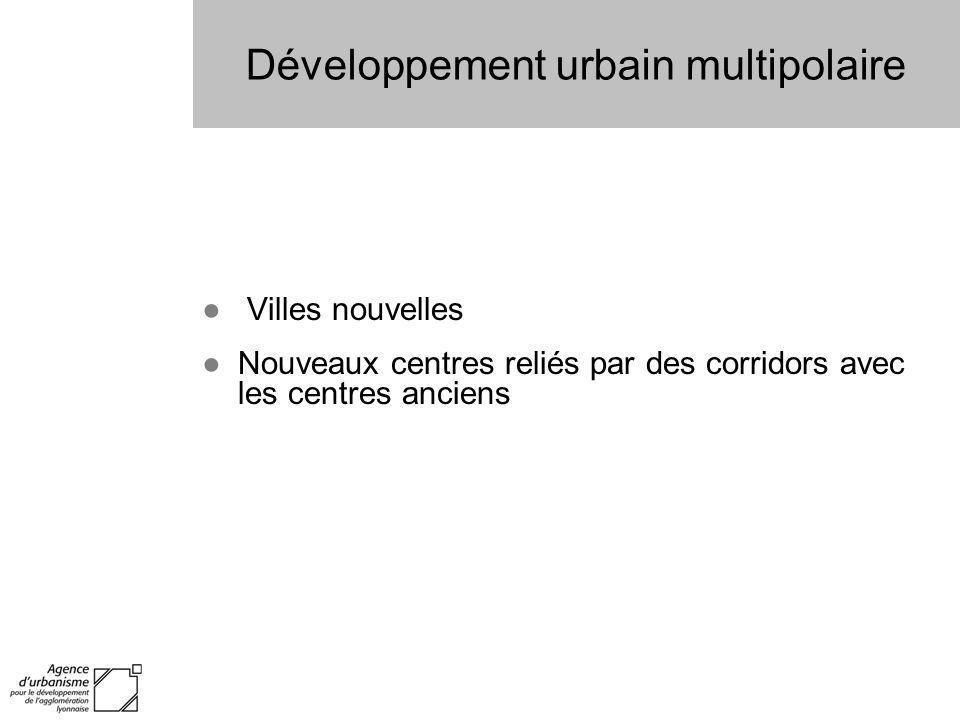Développement urbain multipolaire