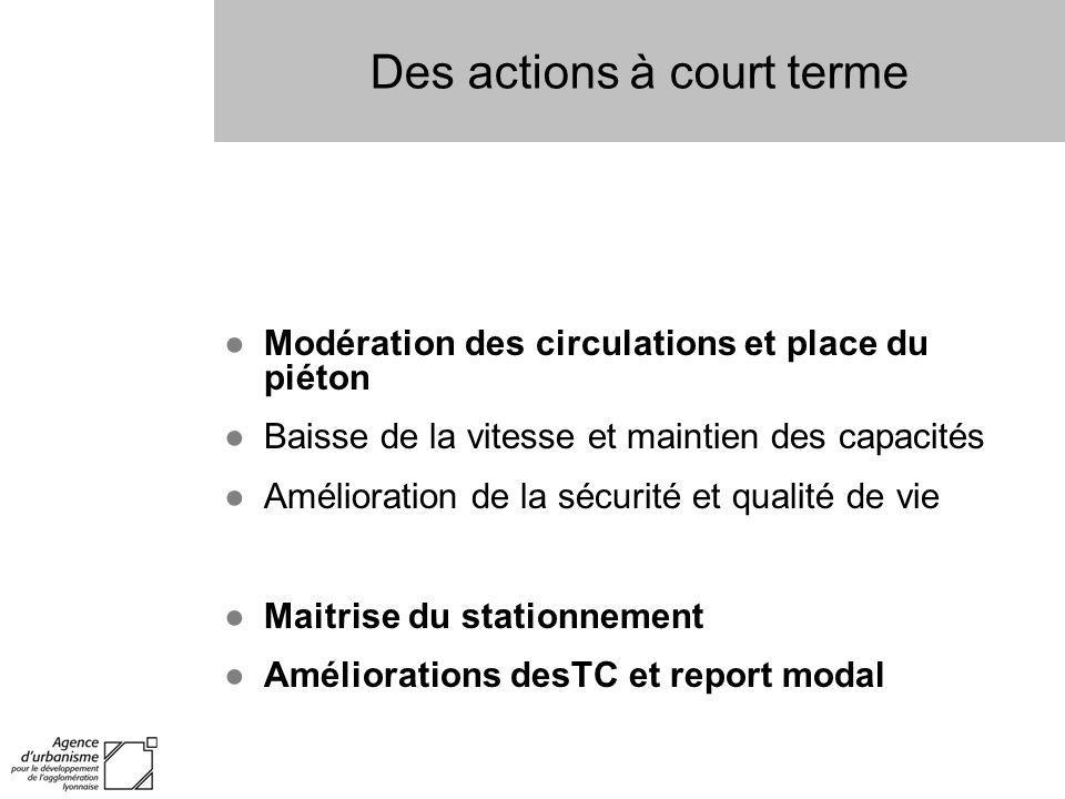 Des actions à court terme