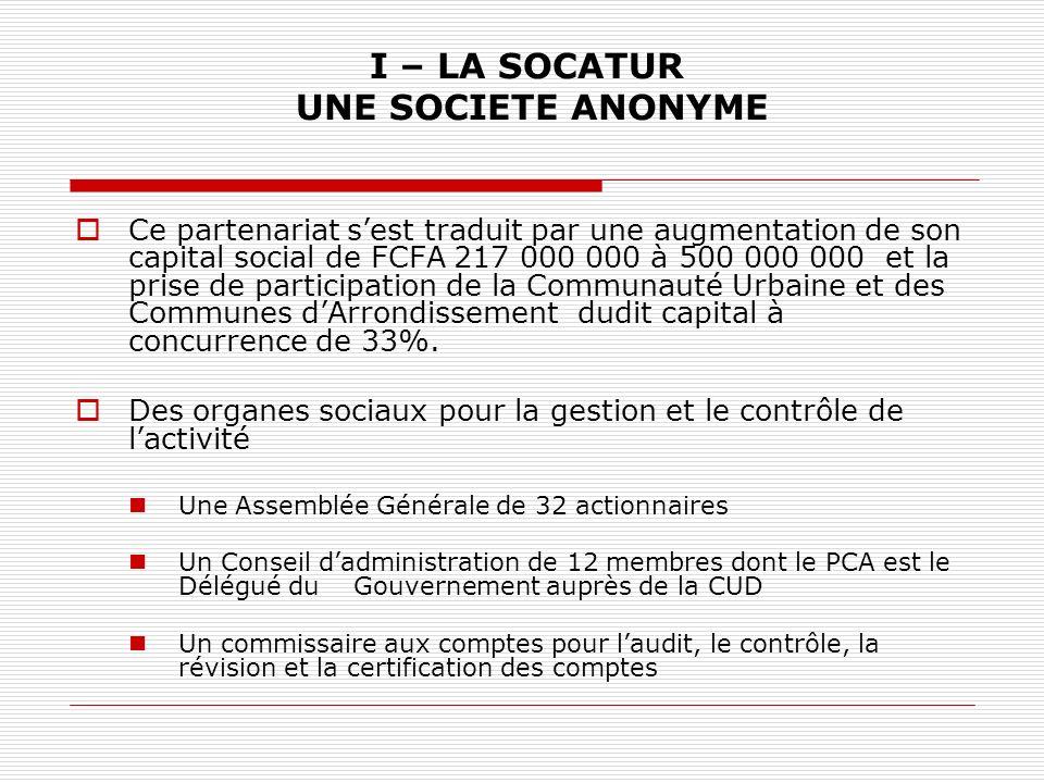 I – LA SOCATUR UNE SOCIETE ANONYME